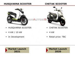 husqvarna-electric-scooter-580f.jpg